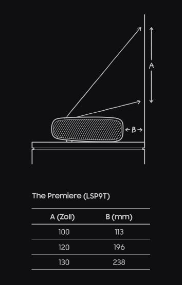 Samsung The Premiere LSP9